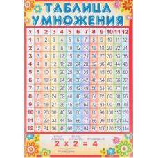 Плакат обучающий Таблица умножения А3 СФЕРА красная рамка